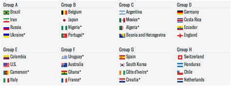 2014 world cup standings yes we foot sports
