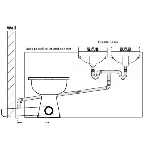 Abflussrohr Toilette Durchmesser by Basin Waste Into Toilet Soil Pipe Plumbing Diynot
