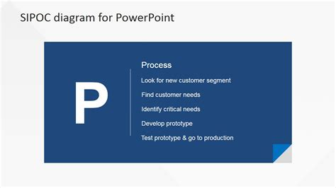 Flat Sipoc Powerpoint Diagram Slidemodel Sipoc Template Ppt