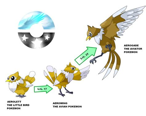 the avian fakemons by chrisj alejo on deviantart
