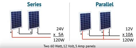solar panel wiring series vs parallel 37 wiring diagram