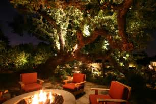 Contemporary Landscape Lighting Best Rooms Decorating Ideas Archives Irastar