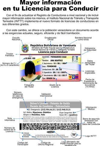licencia de conducir en venezuela solicitud y requisitos nueva licencia para conducir veh 237 culos blog sin