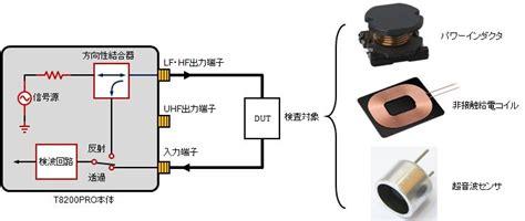 ic lge7871 lf by digitalmas co id t8200pro lf帯 hf帯 非接触icカード nfcタグ対応 共振周波数検査機 株式会社テストラム