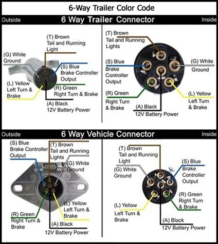 7 pin horse trailer wiring diagram get free image about