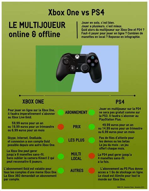 emuparadise u vs e xbox one vs ps4 le multijoueur online et local
