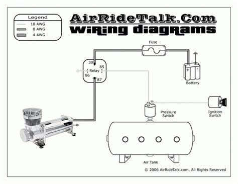 wiring a compressor pressure switch jeffdoedesign