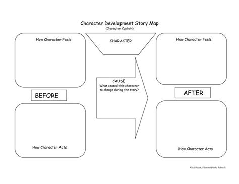 character map graphic organizer character development
