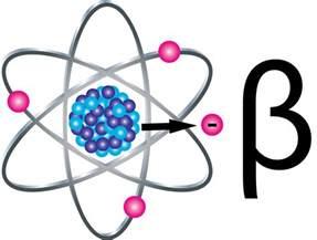 Beta Proton Radionuclide Basics Iodine Radiation Protection Us Epa