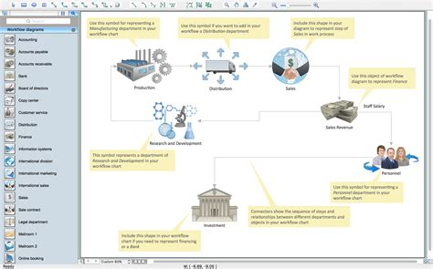 Create Workflow Diagram Features To Draw Diagrams Faster Workflow Process Template