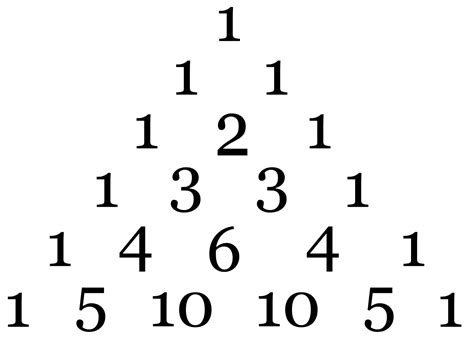 triangle pattern of numbers in c file pascal s triangle 5 svg wikipedia