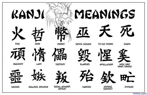 tattoo designs japanese kanji translation kanji tattoos fimho