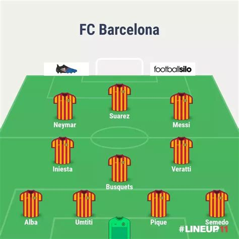 barcelona quora what is your favourite barcelona squad and formation for