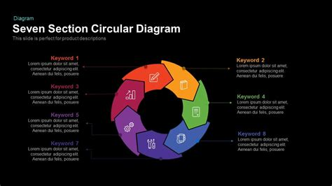 circular section section circular diagrams powerpoint and keynote slidebazaar
