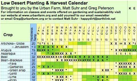Just Sell Calendar Planting Calendar