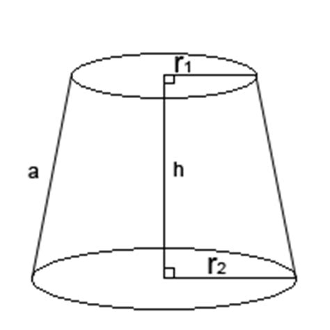 truncated cone template what is a frustum of a cone