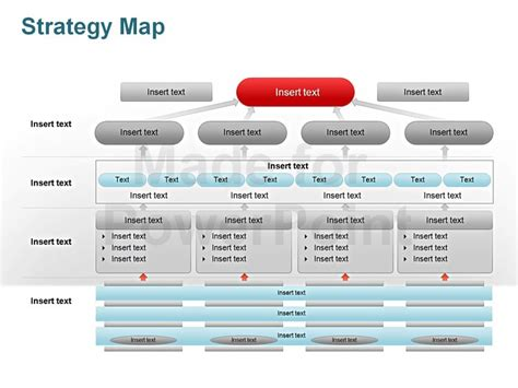 strategy map powerpoint template strategy map editable powerpoint template