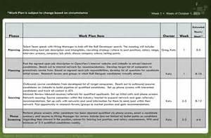 Best photos of work plan template basic sample work plan template
