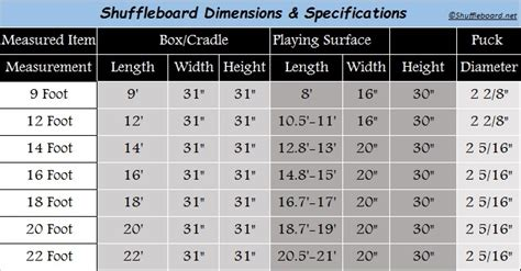 Shuffleboard Table Dimensions by How To Build A Shuffleboard Table I Shuffleboard