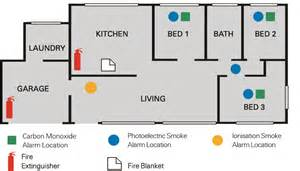 types of floor plans understanding the different types of smoke alarms