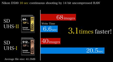 nikon memory card best xqd sd memory cards for the nikon d500 and the d5