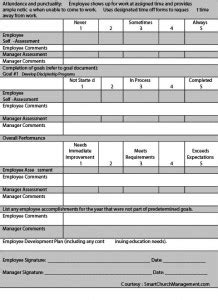example employee performance appraisal form – smart church