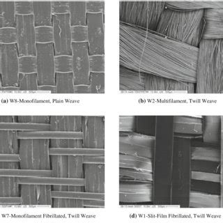 proposed applications for fly ash filled geotextile tubes