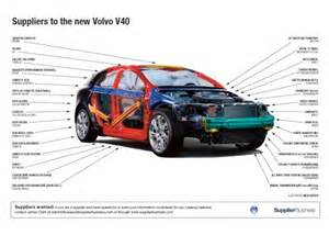 Volvo Safety Features Suppliers To The New Volvo V40 Supplierinsight