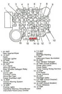 2008 Jeep Wrangler Fuse Box Location Jeep Patriot Fuse Box Diagram Wiring Diagram