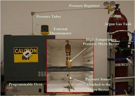 pressure measurement bench pressure measurement bench 28 images engineering