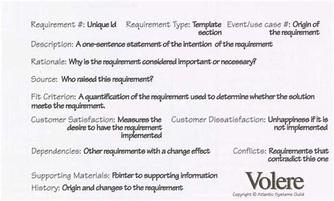 the volere shell for capturing requirements