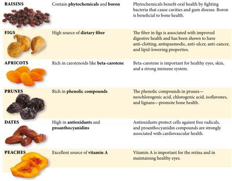 fruit nutrition dried fruit dried fruit nutrition