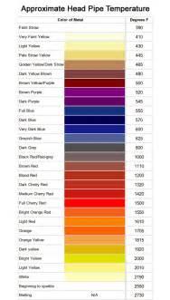 color con k 191 a qu 233 se debe que los colores fr 237 os tengan mayor