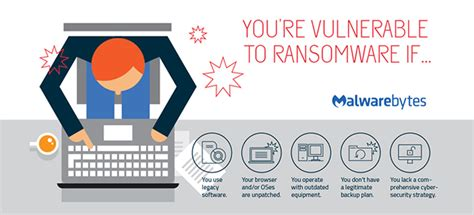 how to a protection how to protect your business from ransomware malwarebytes labs