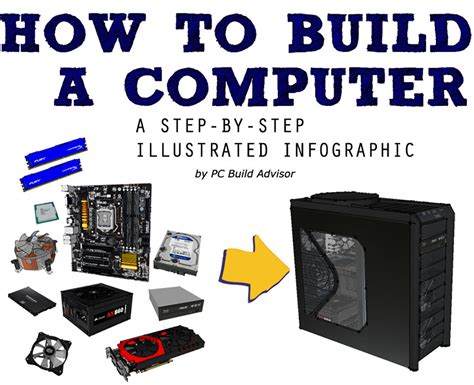 i want to build a house dansupport how to build a computer step by step infographic pc