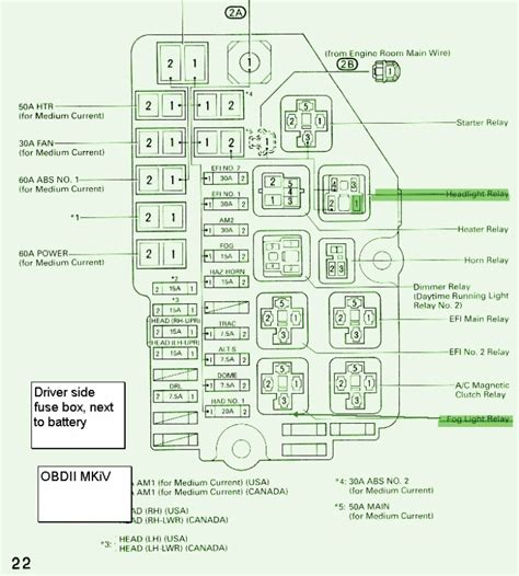 download car manuals 1995 toyota tacoma instrument cluster 2002 toyota tacoma interior fuse box diagram www napma net