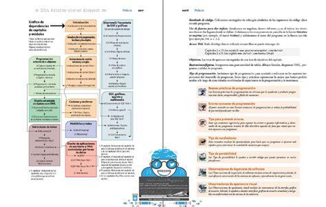 manejo de cadenas en java pdf como programar en java pearson pdf adictos a la red