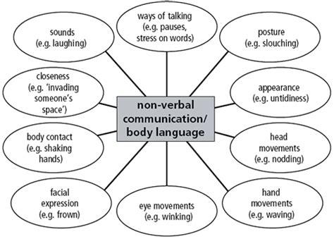 community eye health journal » effective teaching and