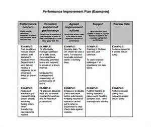 business process improvement plan template performance improvement plan template 10