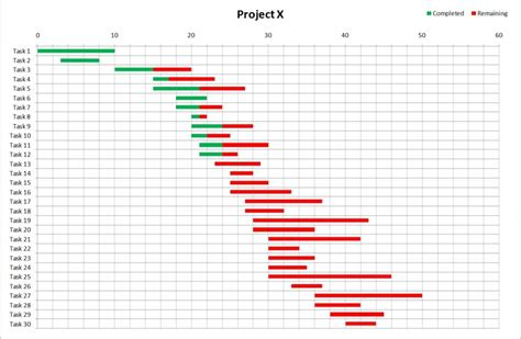 free project gantt chart template excel free gantt chart excel template calendar template letter