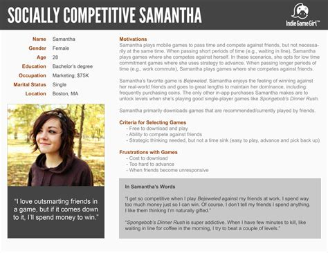 Buyer Persona Template And Filled In Exle Free Psd Template Buyer Persona Template