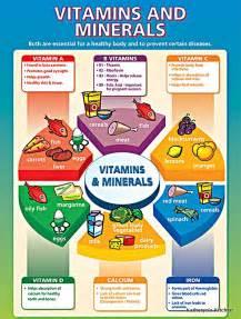 katheryn s kitchen vitamins and minerals