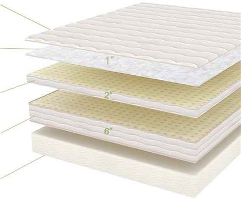 latex bed latex mattress mattress