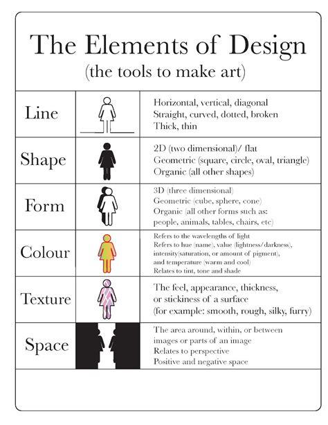 design elements and principles split complementary the elements principles of design