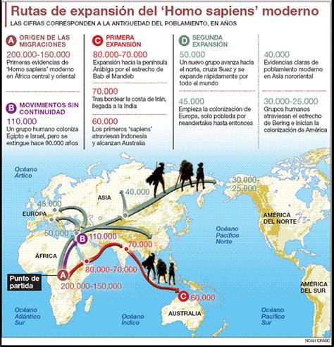 origen del ser humano y poblamiento del mundo la velleta verda el origen del hombre moderno