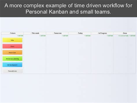 personal workflow a more complex exle of