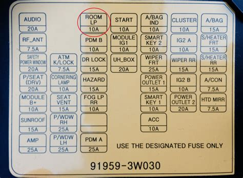 soul boat number kia rio engine wiring diagram wiring library