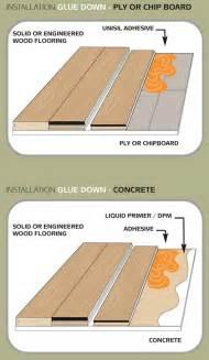 different ways to install hardwood flooring exotic