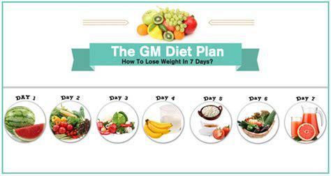 Gm Detox Diet Reviews by Gm Diet Plan General Motors 7 Day Diet Chart Menu Review