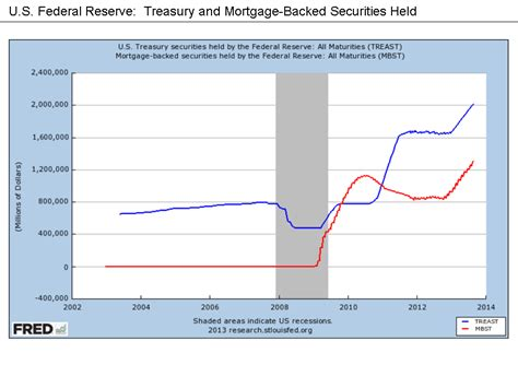 federal reserve responses to the subprime crisis
